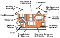 home inspection image